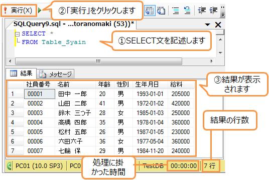 SELECT文を実行する