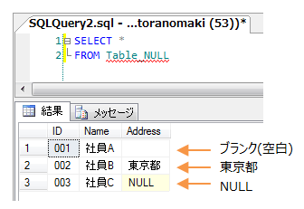 NULLを含むデータ