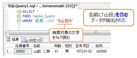 名前に山田を含むデータを抽出