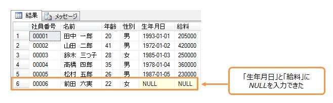 NULLを許可する