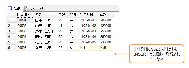 NULL挿入エラー